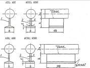 Чертёж опоры приварной тавровой. Исполнения: А11; А21; АС11 ; АС21; А12; А22; АС12; АС22