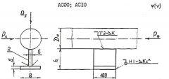 Чертёж опоры приварной тавровой. Исполнения: АС 00, АС 10