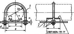 Опора трубопровода ОПБ2. Чертеж: 1 - хомут; 2 - подушка; 3 - гайка по ГОСТ 5915-70