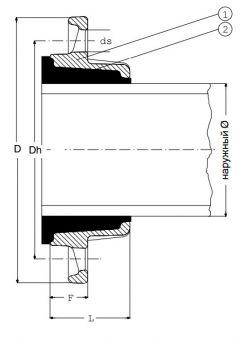 Фланец AVK 05/AC сборный для стальных труб. Компоненты и размеры