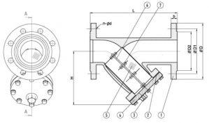 1 - корпус; 2 - уплотнение крышки; 3 - сливная пробка; 4 - крышка; 5 - сетка; 6 - стержень; 7 - магнитные вставки.