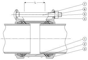 Муфта AVK 621/10 соединительная SUPA PLUS. Компоненты и размеры