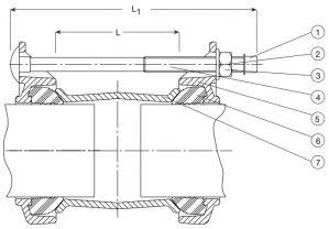 Соединитель AVK 601 раструбный. Компоненты и размеры