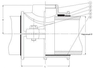 Хомут ответвительный AVK 10 для ПЭ и ПВХ труб. Компоненты