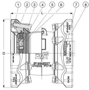 Соединитель AVK 631 прямой универсальный SUPA MAXI. Компоненты и размеры