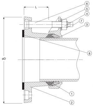 Переходник AVK 623/10 фланцевый SUPA PLUS. Компоненты и размеры