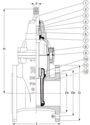Задвижка чугунная клиновая фланцевая AVK 06/80. Компоненты
