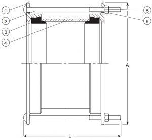 Муфта AVK 52/258 сборная для чугунных, стальных и ПВХ труб. Компоненты и размеры