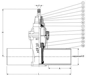 Задвижка чугунная клиновая с чугунными патрубками AVK 36/40. Компоненты