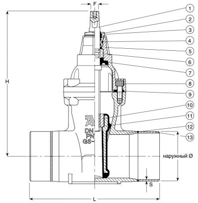 Задвижка стальная клиновая сварная AVK 46/64. Компоненты