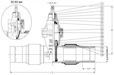 Задвижка чугунная с ПЭ патрубками AVK 36/90. Компоненты