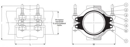 Хомут ремонтный универсальный AVK 52/253. Компоненты