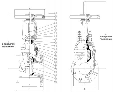 Задвижка чугунная клиновая фланцевая для пожаротушения AVK 25/46. Компоненты