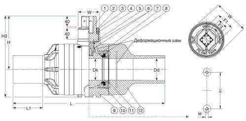 Кран шаровый пластиковый AVK 85/50. Компоненты